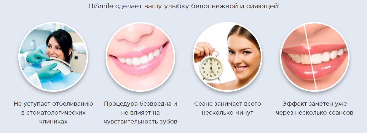 хай смайл для отбеливания зубов дома